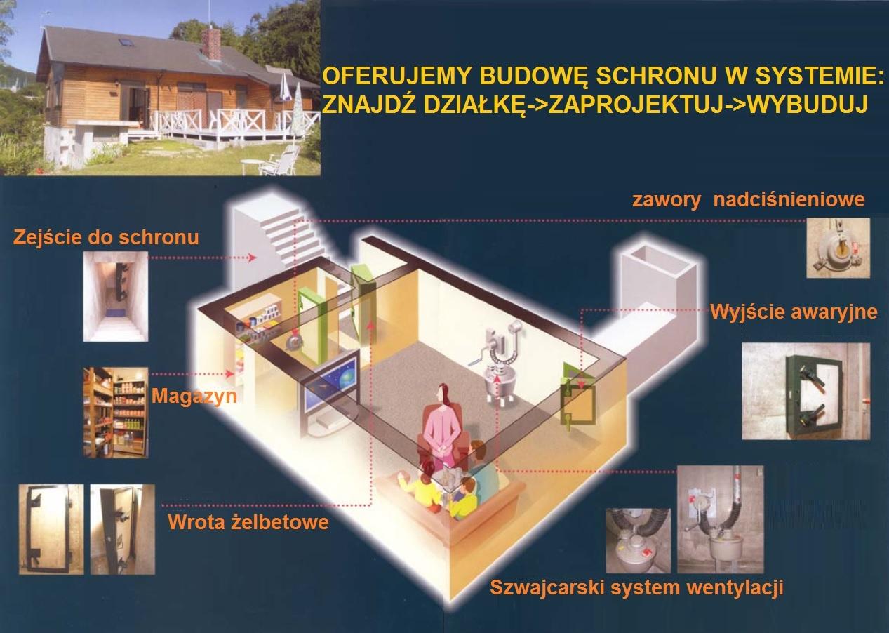 budowa schronu w systemie zaprojektuj i wybuduj